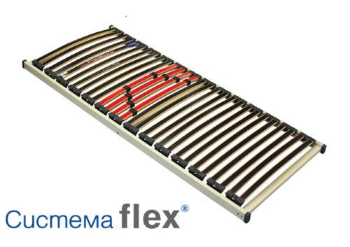 podmatrachni ramki sistema flex